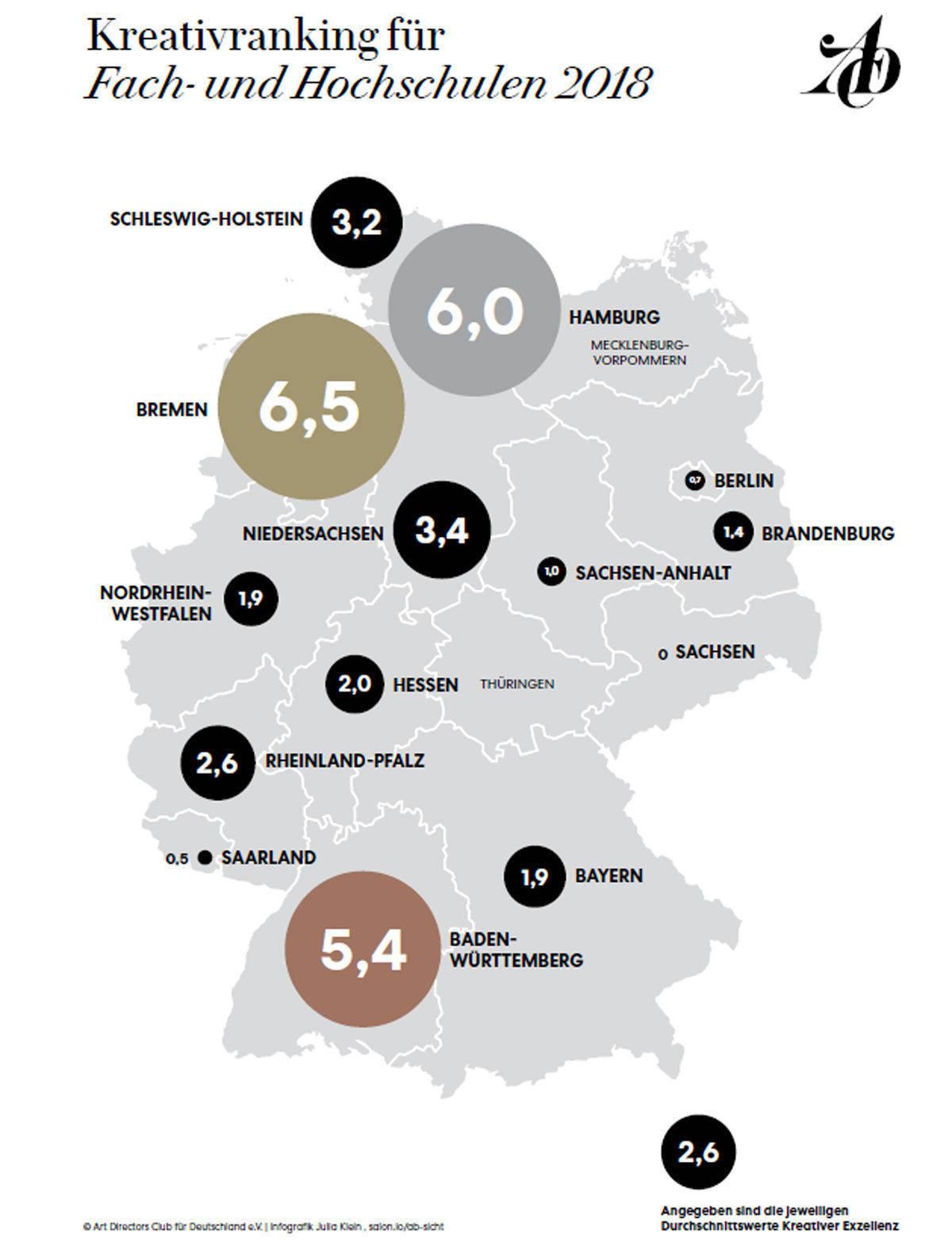 Hochschulen Ranking Deutschland