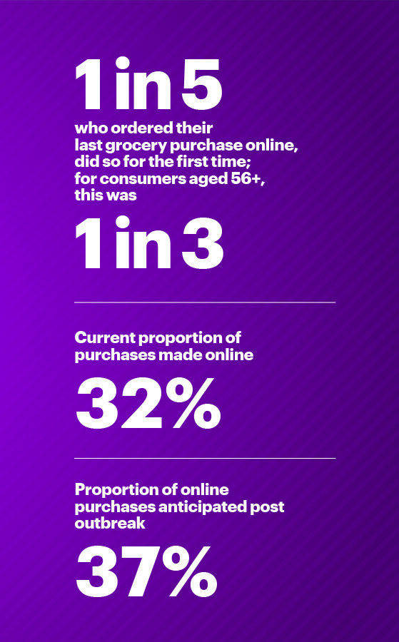 Besonders ältere kaufen verstärkt online ein.