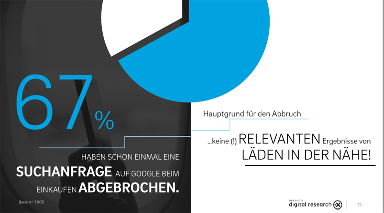 Retail-Studie von Defacto X Digital Research