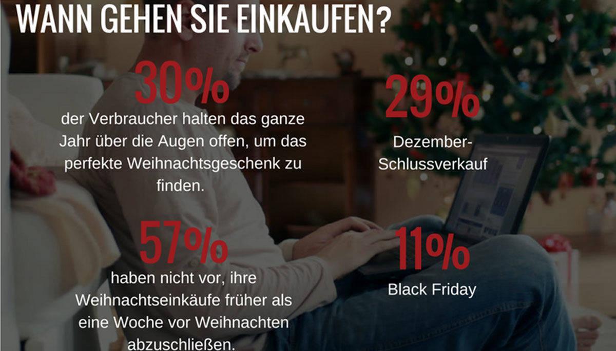 wo wann und warum so sehen die weihnachtseink ufe aus w v. Black Bedroom Furniture Sets. Home Design Ideas