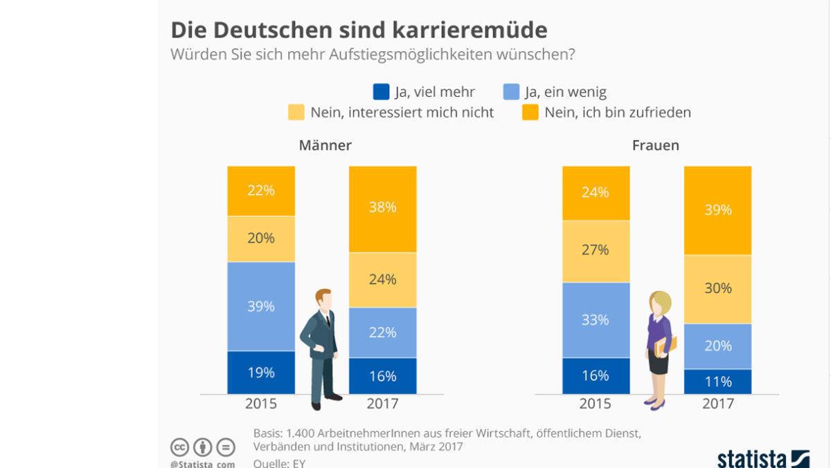broker werden deutschland