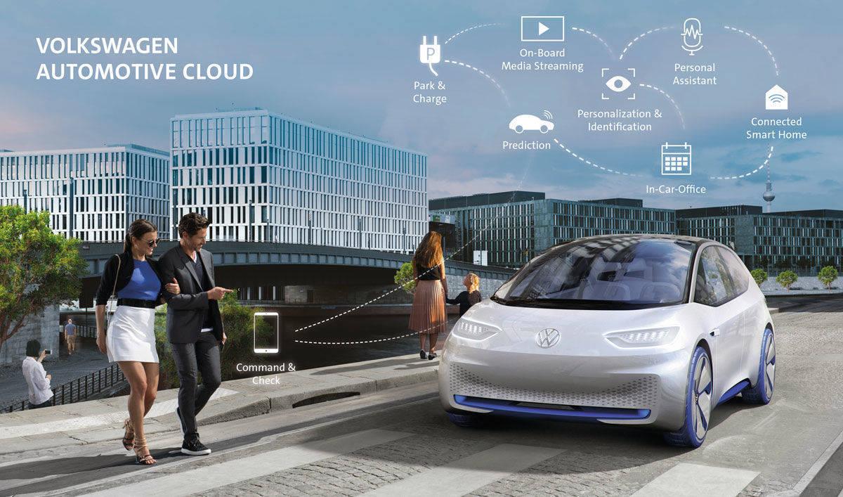Volkswagen verbündet sich mit microsoft w&v