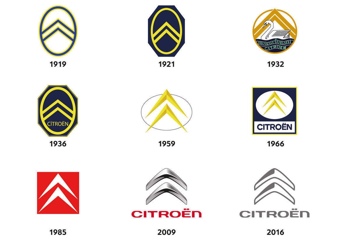 Die Evolution des Citroen-Logos.