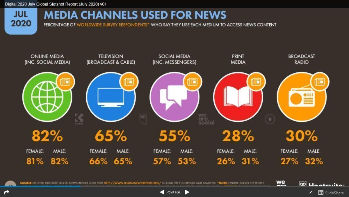 Nur 10 Prozent bezahlen für Online-News